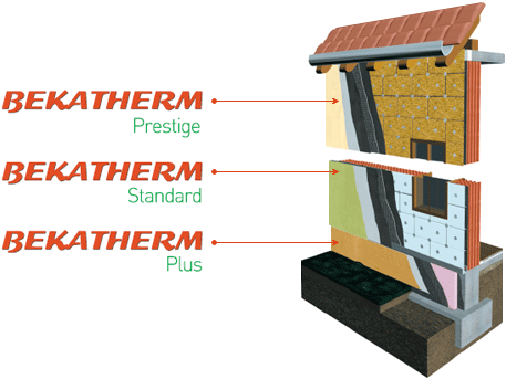 bekatherm